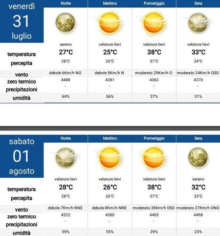 temperatuur_juli