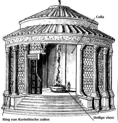 vestatempel(11)