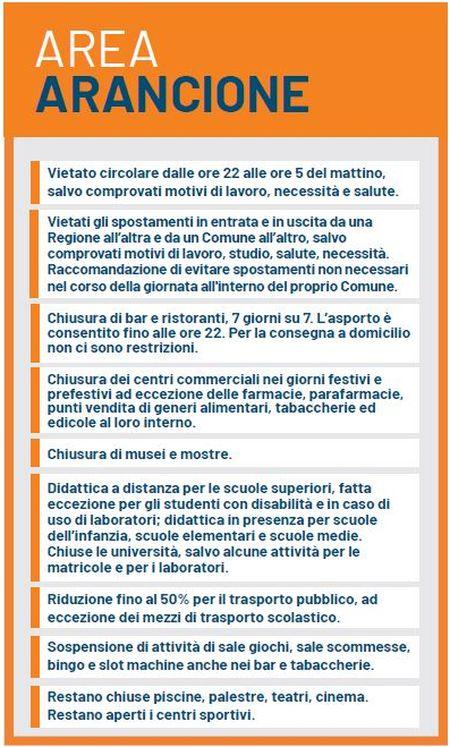 area_arancione1